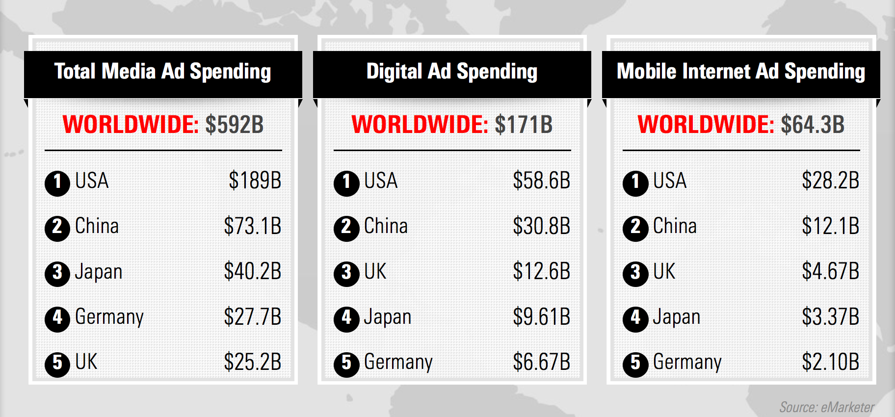 digital_adspend_emarketer